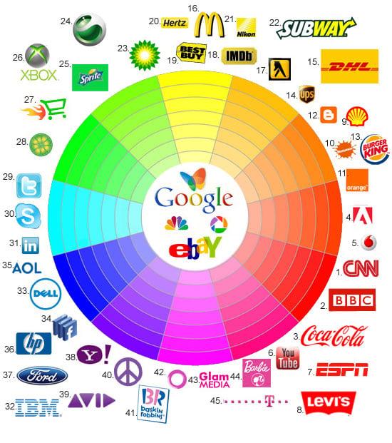 Logo-Wheel.jpg